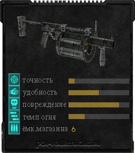 Оружие в игре сталкер тень чернобыля